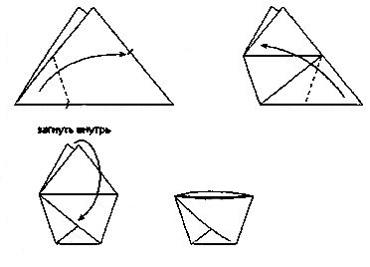 Оригами стаканчики схема